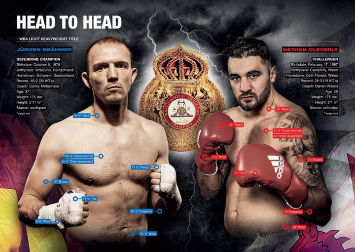 Jurgen Brahmer Nathan Cleverly Braehmer vs. Cleverly