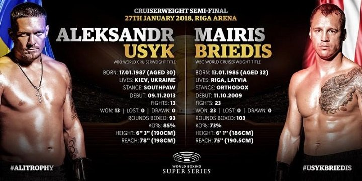- Latest Alexander Usyk Mairis Briedis Usyk vs. Briedis