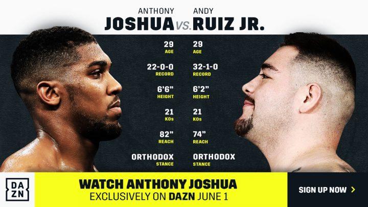 Anthony Joshua Deontay Wilder DAZN Joshua vs. Ruiz Jr Madison Square Garden
