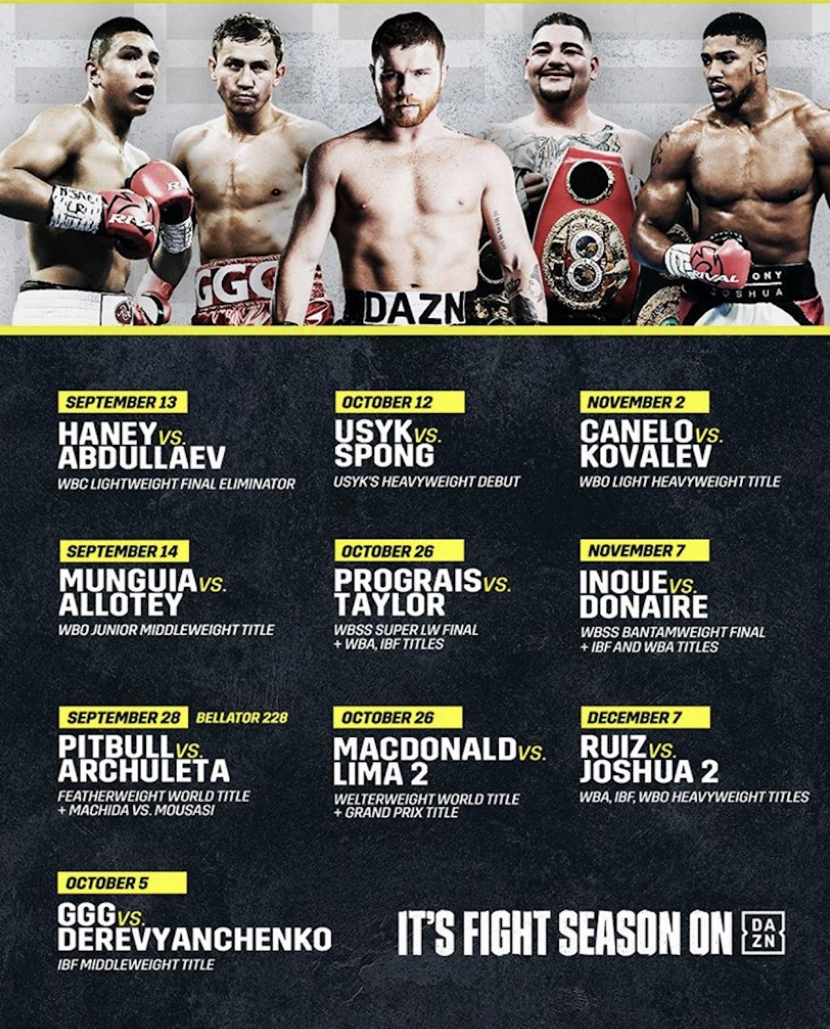 Andy Ruiz, Anthony Joshua, Canelo Alvarez, Gennady Golovkin, Sergey Kovalev - DAZN Unveils Fall Boxing Schedule - New Ad Spot Highlights the Sports Streaming Platform's Impressive Lineup of Fights This Fall and Debuts During Sunday Night Football.