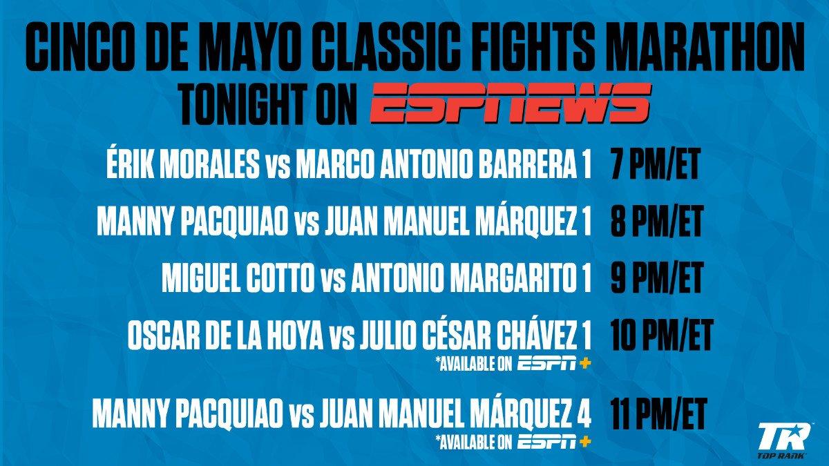 - Latest Erik Morales Juan Manuel Marquez Julio Cesar Chavez Manny Pacquiao Miguel Cotto Oscar De La Hoya