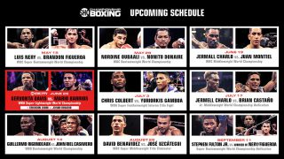 Showtime Boxing & PBC Announce LOADED Boxing Schedule!